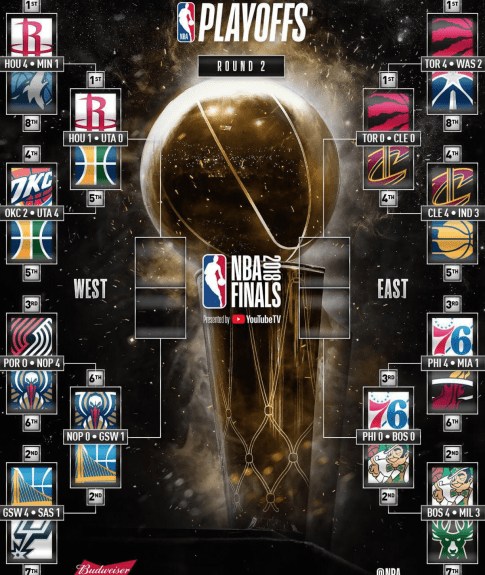 Nba Playoffs Semis Round 2 Rundown Jocks And Stiletto Jill