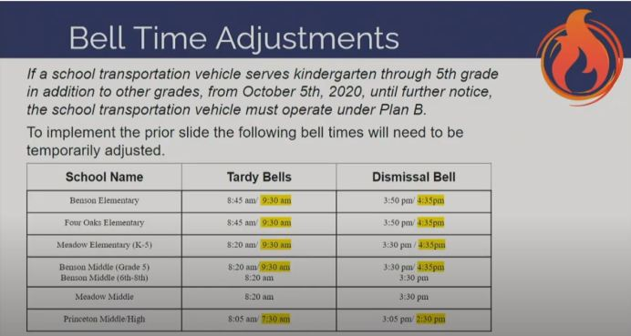 Proposed Bell Time Adjustments