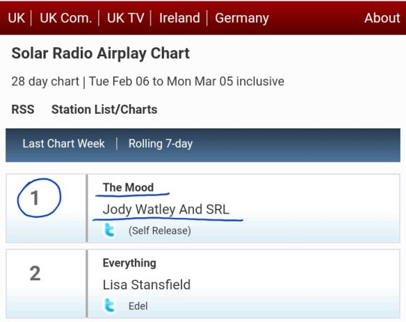 Jody Watley ft SRL Solar Radio UK Feb March 2018 Number 1
