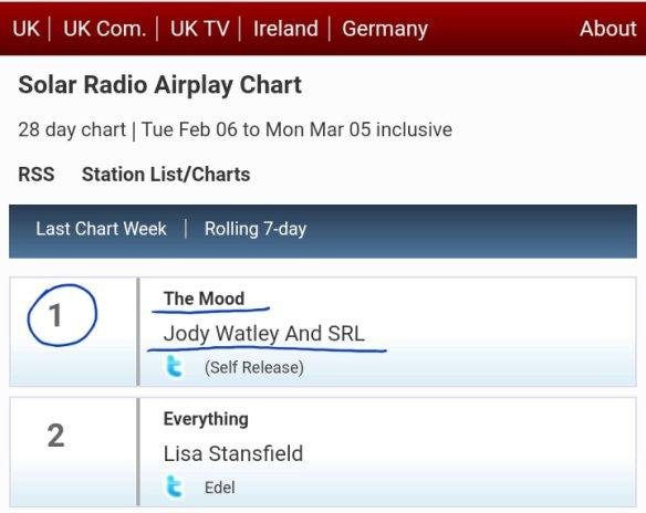 Jody Watley ft SRL Solar Radio UK Feb March 2018 Number 1
