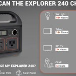 New Jackery Explorer 240 Camping Generator offers Multiple Options for RV living.
