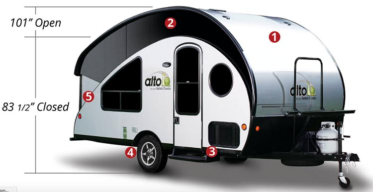 How to Choose the Right RV: 7 Tips to Help You Choose the Right RV. The Safari Condo Alto, a teardrop trailer that has a roof that folds down to make it even more tiny!