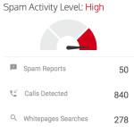 17144214155 spam activity