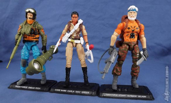 G.I. Joe FSS 4 Tiger Force Sneak Peek Tiger Force Outback Doc
