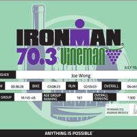 Ironman 70.3. Vineman. Race Report.