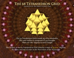 64 Tetrahedron Grid