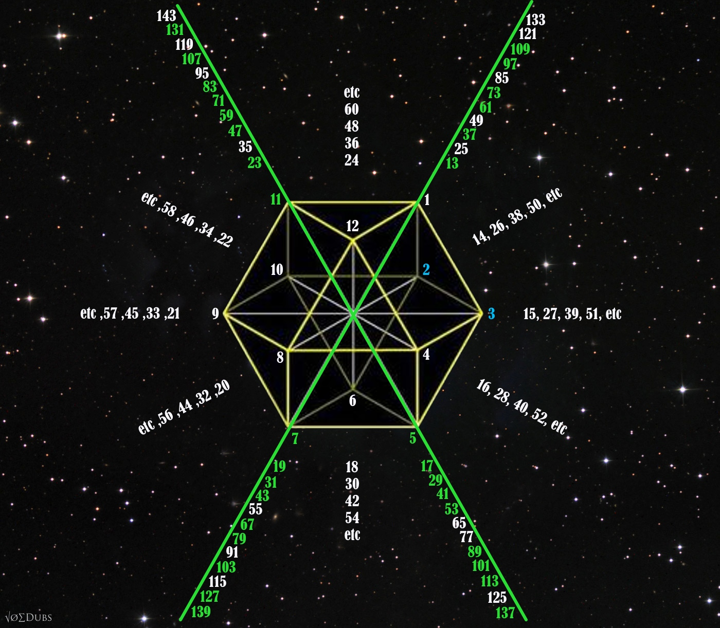 https://i1.wp.com/joedubs.com/wp-content/uploads/2015/02/Prime-Vector-Equilibrium.jpg