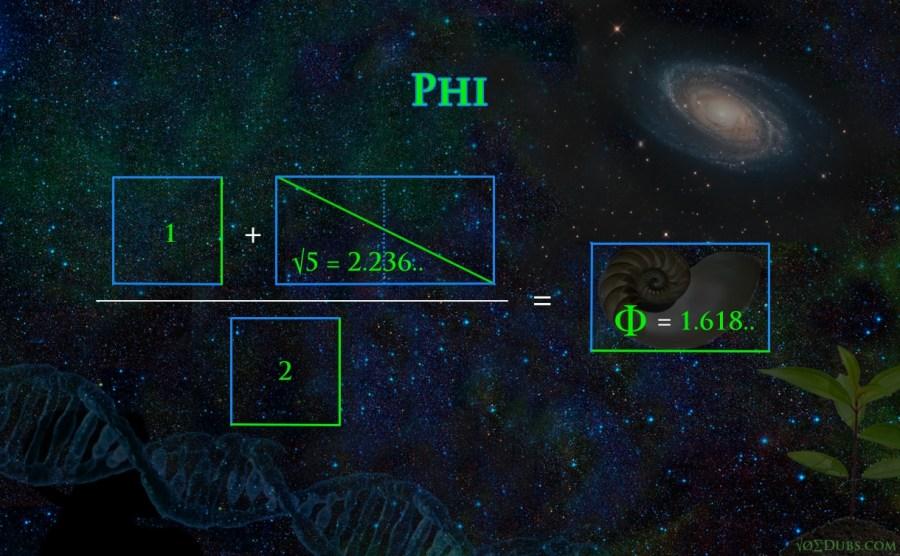 Golden Mean Phi Fibonacci