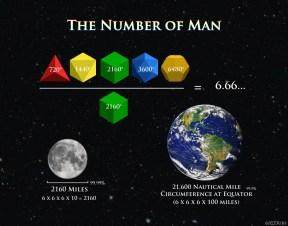 earth moon 666 man