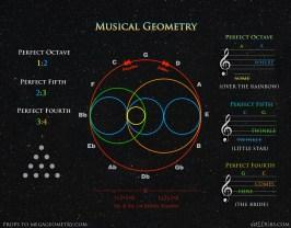 Musical Geometry 18