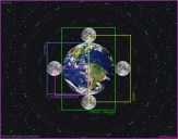 Cosmic Proportions Earth and Moon