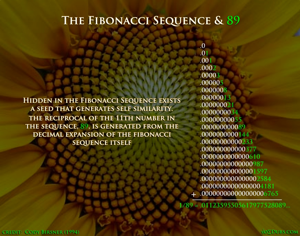 Fibonacci: The Fractions of Life