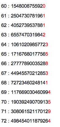 phi fibonacci 60 pattern