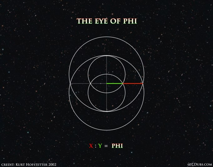 Eye of Phi