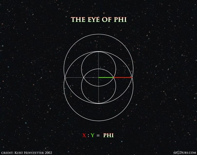Eye of Phi