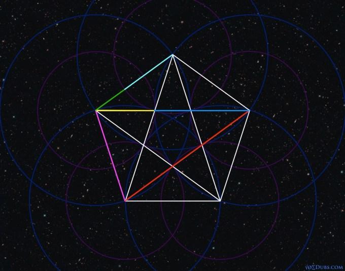 Pentagram Phi 2