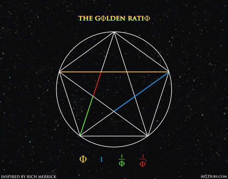 Pentagram Phi Magic
