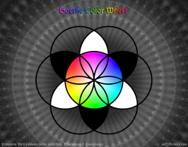 Goethe Color Wheel 55