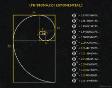 Phibonacci Exponentials