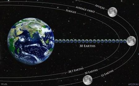 30 Earths