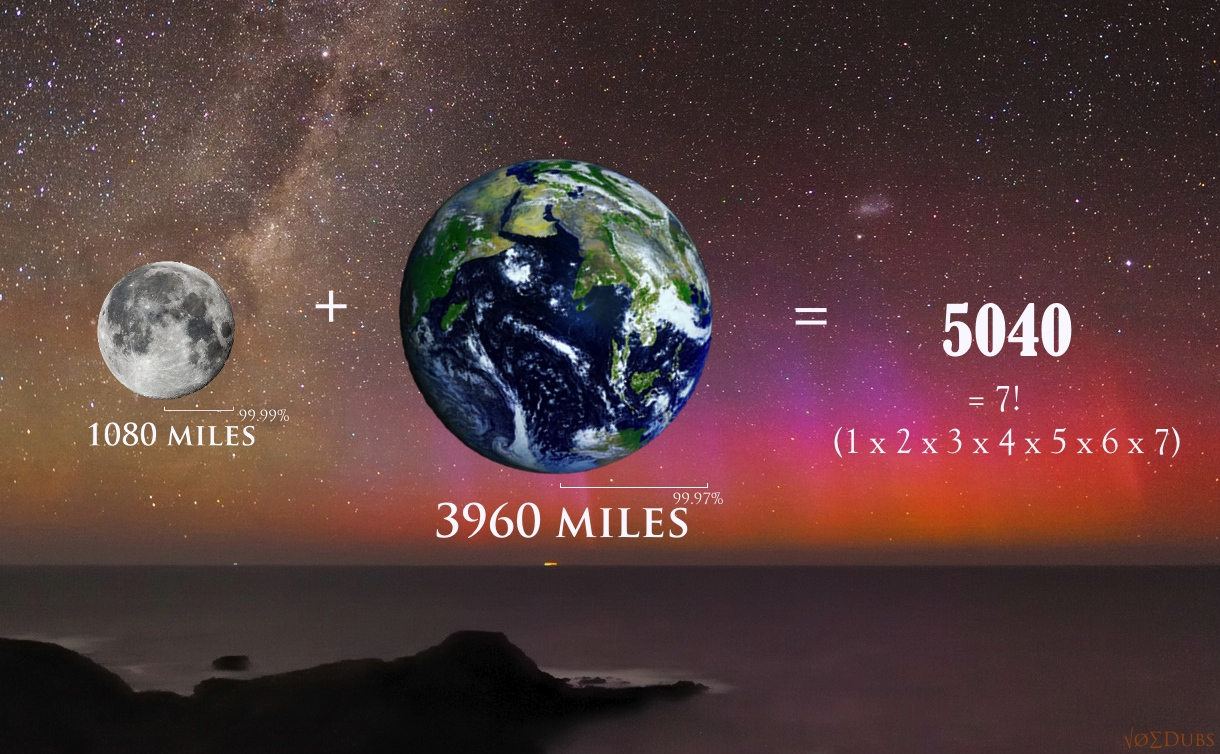 5040 Earth and Moon