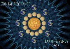 Earth and Venus Orbital Resonance