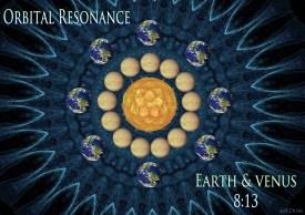 Earth and Venus Orbital Resonance
