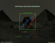 English Egyptian Geometry