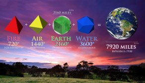 Four Earthly Elements Purple