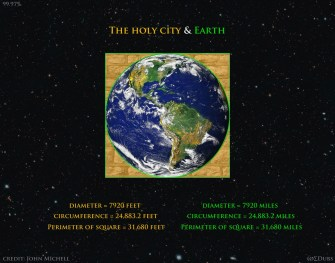 Holy City and Earth