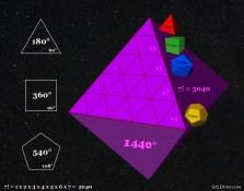 Octahedron Magic