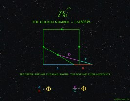Phi from Triangle Geometry 3