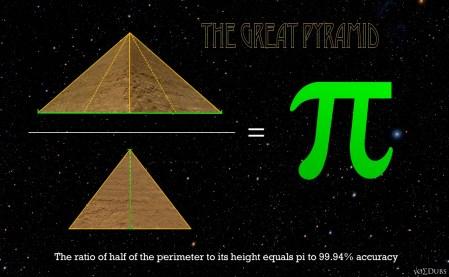 Pyramid Pi Power