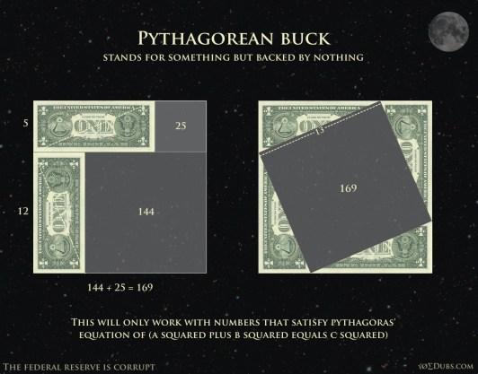 Pythagorean Buck