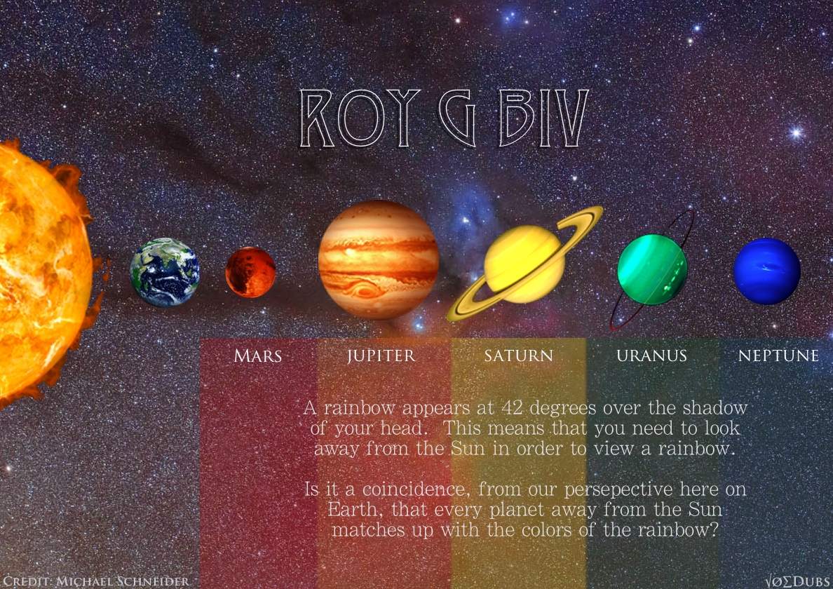 Roy G Biv in our Solar System