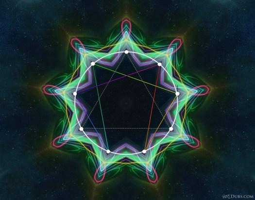 Seven Enneagram G.I. Gurdjieff
