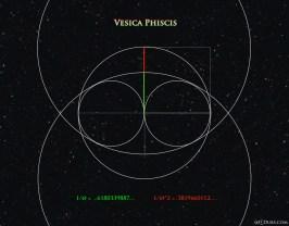Vesica Phiscis 2