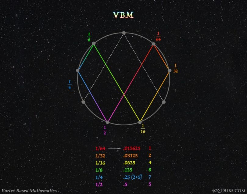 vbm-63-64