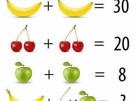 The answer is 35 because banana(15) + onecherry(5) x apple(4) = 35, Remember PEMDOS