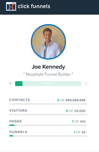 I Am Now a Neophyte Sales Funnel Builder