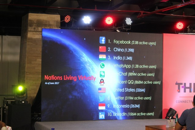 """Facebook remains to be the biggest """"nation"""" in the world with 2 billion active users."""