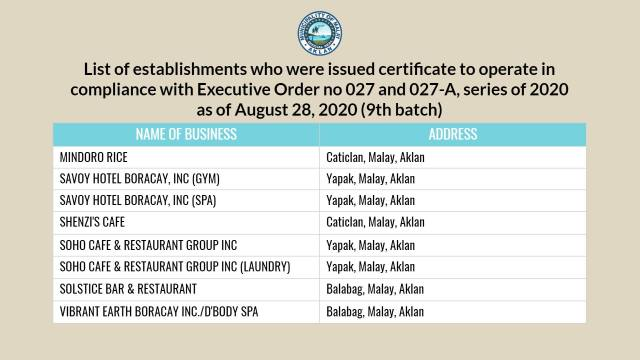 Boracay establishments with Certificate of Authority to Operate
