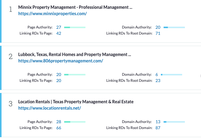 Lubbock Property Management