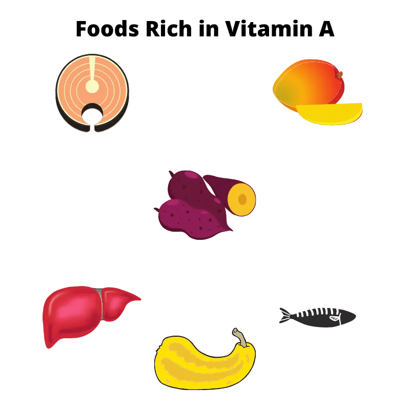 image-foods-rich-in-vitamin-a