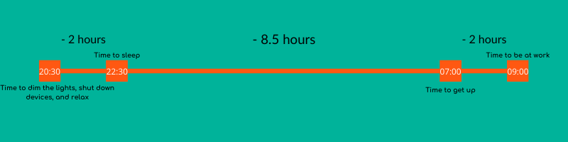 infographic-calculating-sleep-time