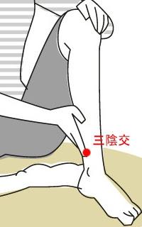 經痛怎麼辦?四招舒緩經痛穴道按摩 – 哺乳育兒生活點滴-喬琳媽