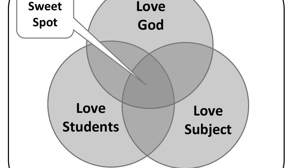 The Powerful Pedagogy of Love