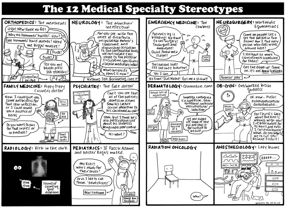 Did you ever work with one of these doctors? - the 12 Medical Specialty Stereotypes - too good not to share