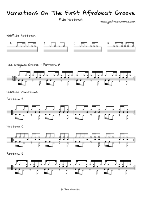 Right Hand Variationa on The First Afrobeat Drum Groove Pt1