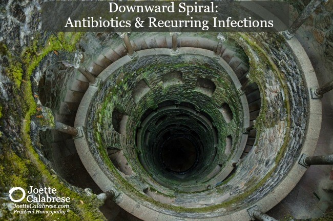 The Downward Spiral: Antibiotics and Recurring Infections
